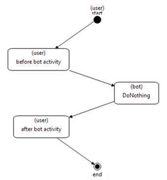 WF-system Demo BotDemo pic1.png