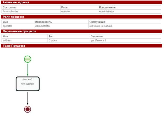 WF-system Demo Multi ru pic4 1.png