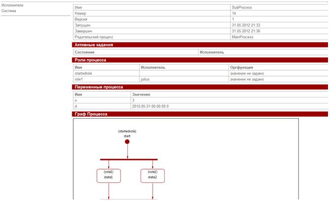 WF-system Demo SubProc ru pic6.png