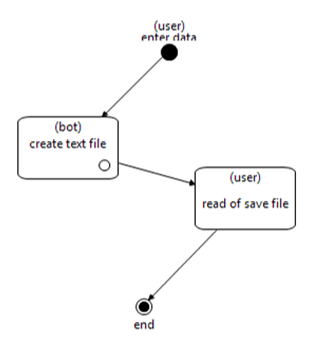 WF-system Demo TextFile pic1.png